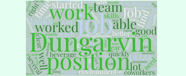 Image word cloud Job Coaching Header